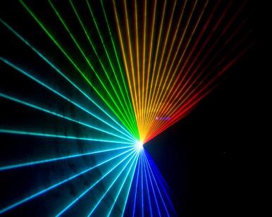 ultrafast lasers market