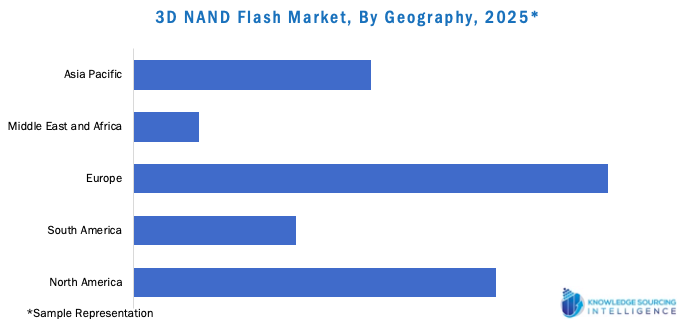 3D NAND Flash Market, By Geography, 2025