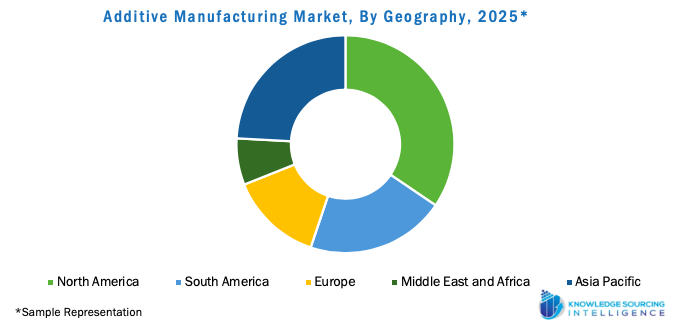 Additive Manufacturing Market, By Geography, 2025