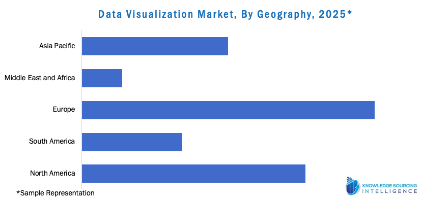 Data Visualization Market, by Geography 2025