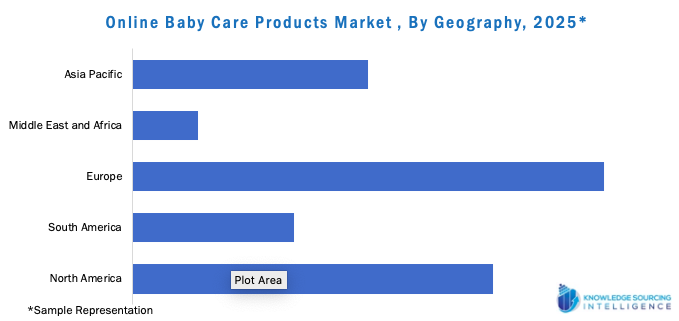 Online Baby Care Products Market , By Geography, 2025
