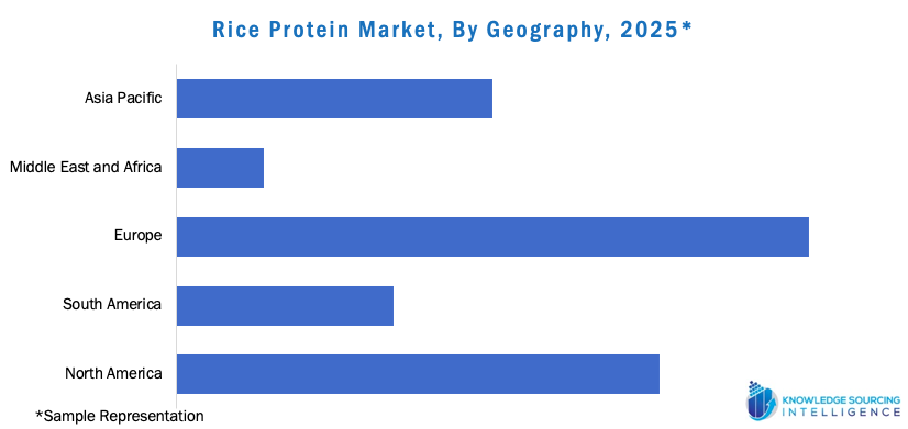 Rice Protein Market, by Geography 2025
