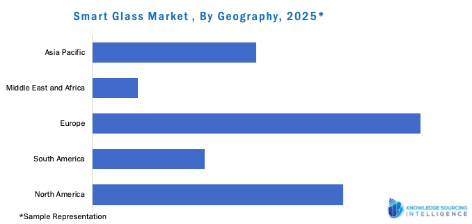 Smart Glass Market , By Geography, 2025