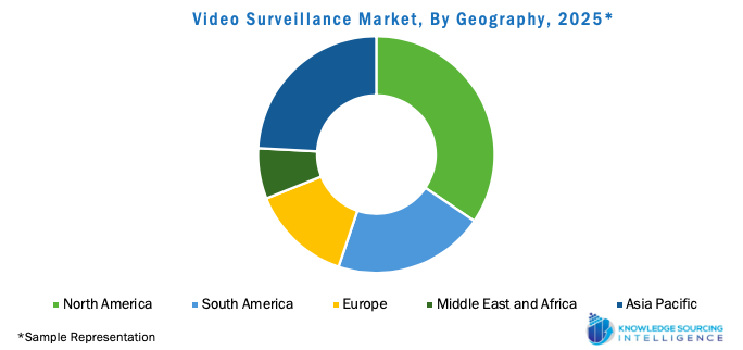 Video Surveillance Market, By Geography, 2025