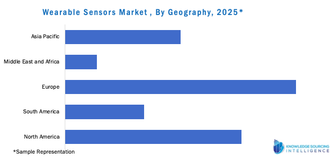 Wearable Sensors Market, By Geography, 2025