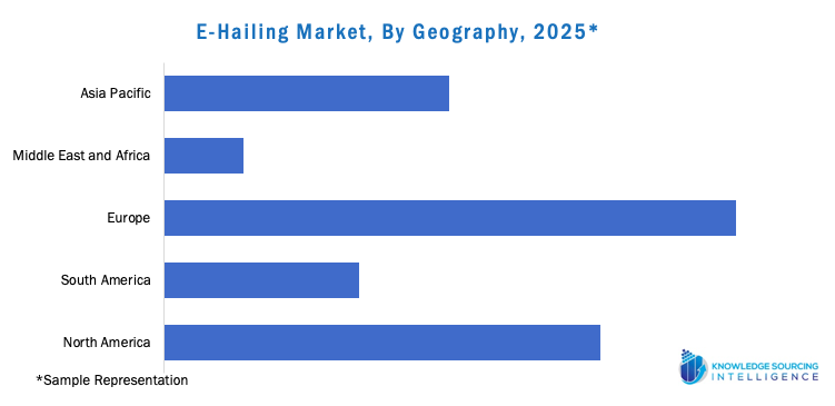 e-hailing market, by geography 2025