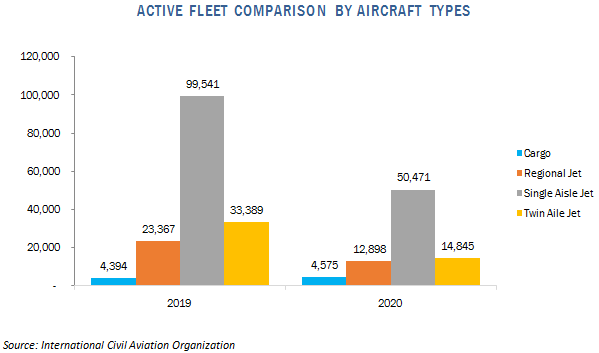 global commercial aviation aircraft paint market